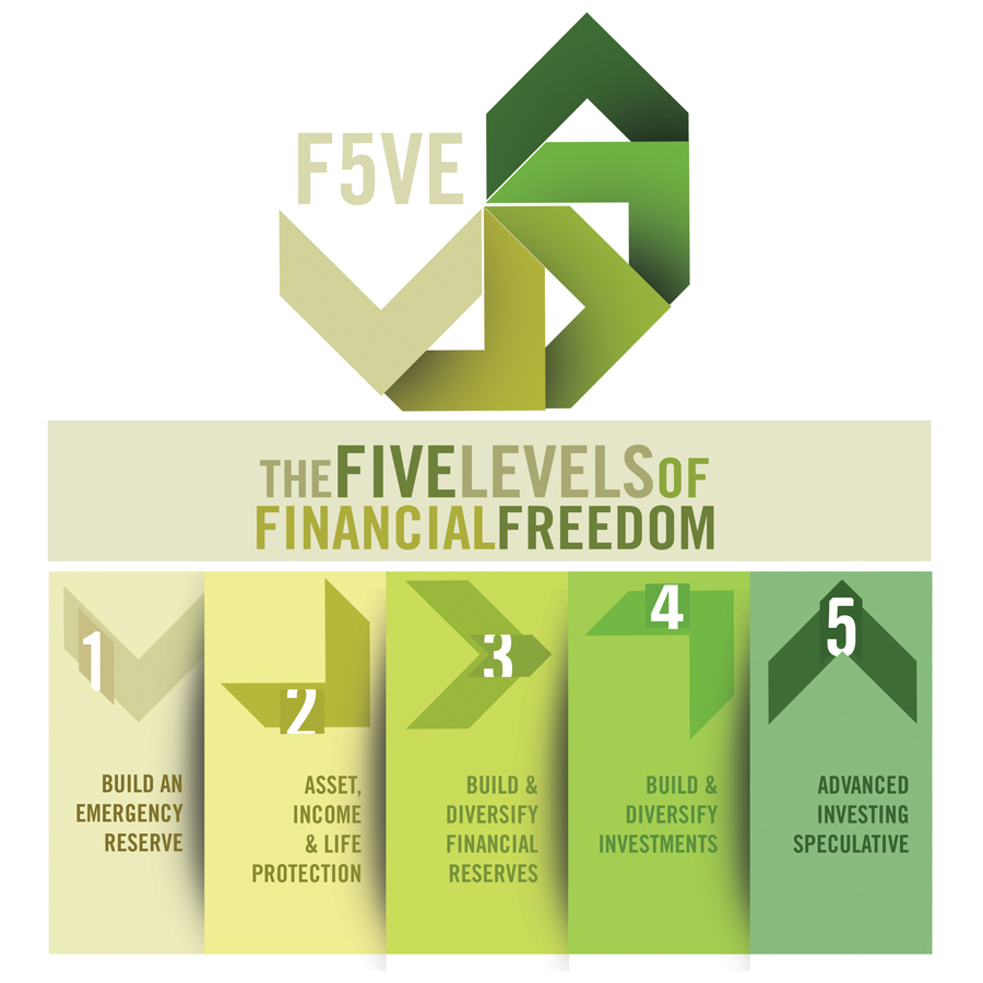 Five Levels of Financial Freedom by Jerry Robinson | FTMDaily.com