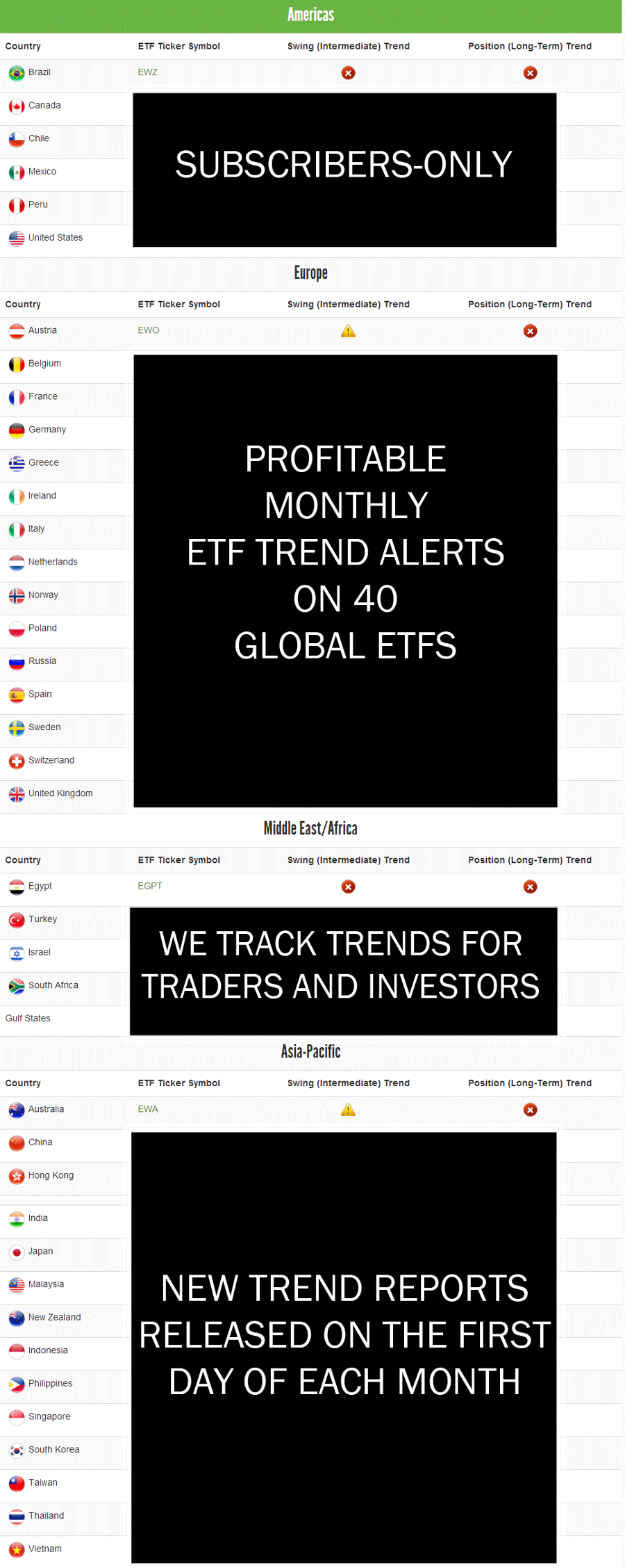 ETF Cheat Sheet
