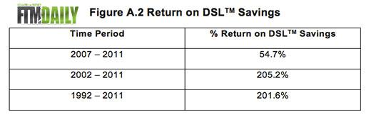 DSL Figure 2