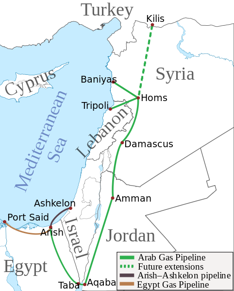Arab Gas Pipeline