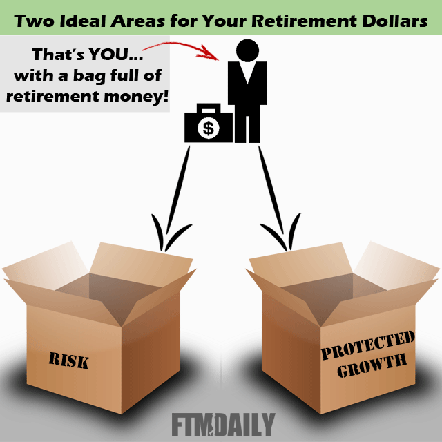 Are Bonds a Good Investment in Retirement?