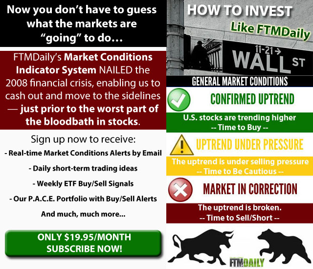 market-conditions-ad