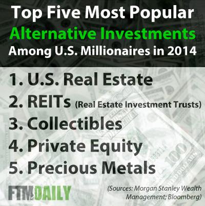 wealth-survey-2014