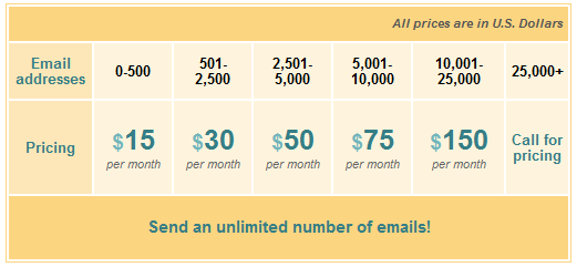 Constant Contact Promotion Code - Constant Contact Promo Code
