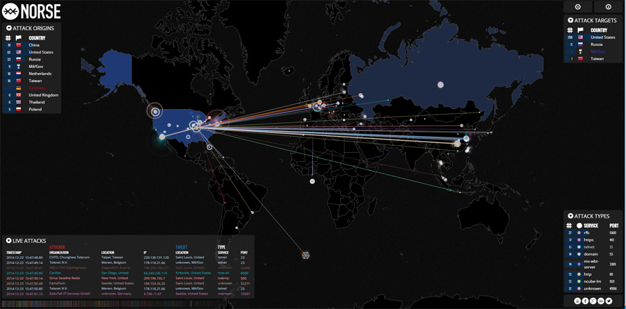 Mind-Blowing App Reveals Global Cyberwar in Real-Time