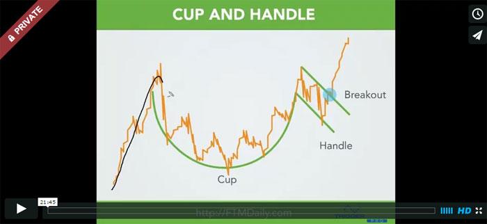 chart-lesson-vid-still