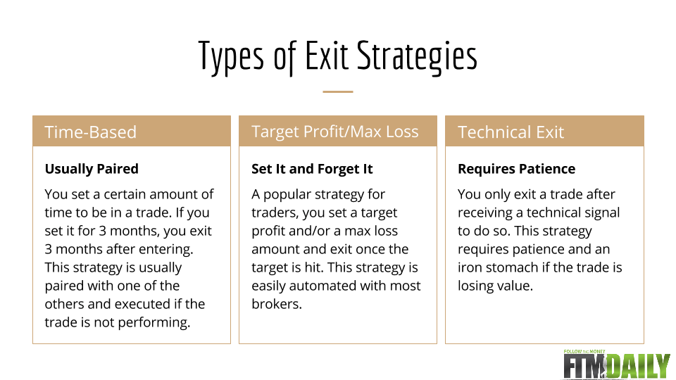CHART: Why You Must Have an Exit Strategy Part 1