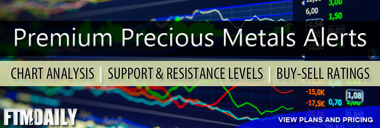 Premium Precious  Metals  Alerts - See Plans and Pricing