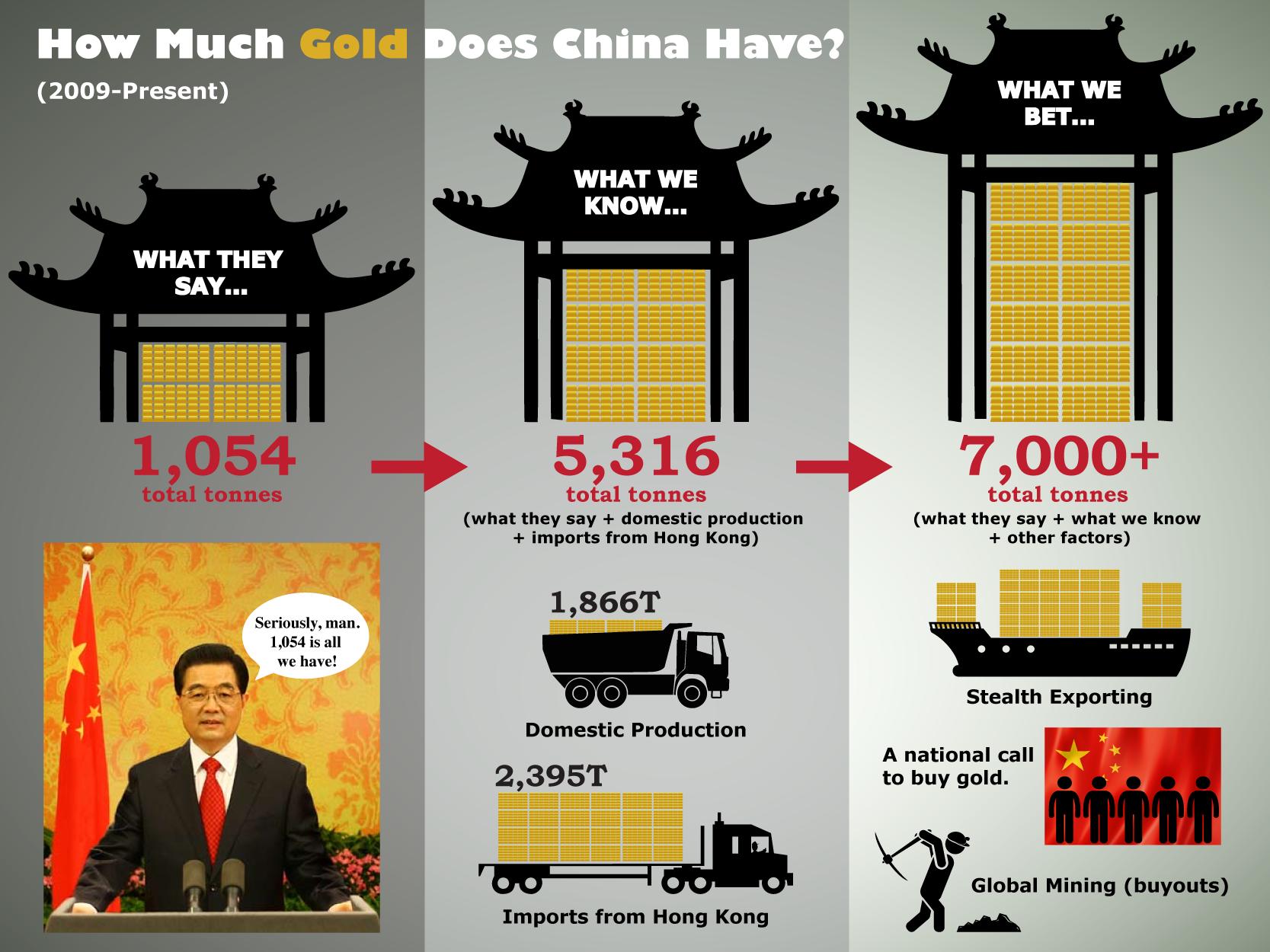 china gld hldngs