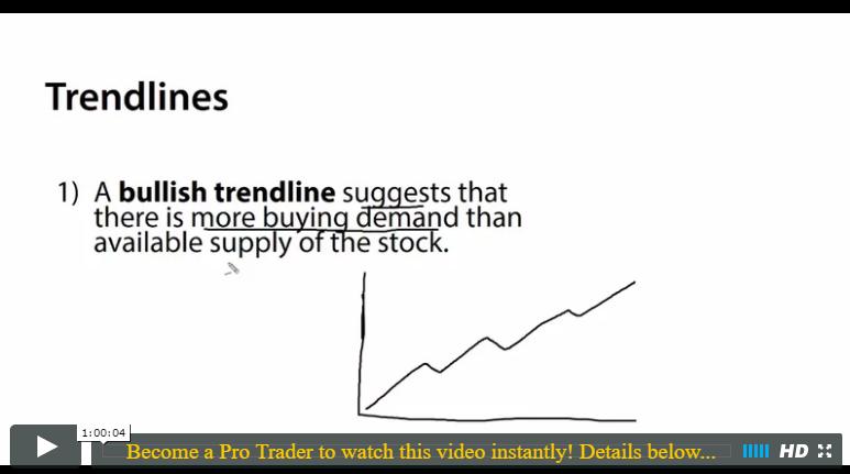 2016-0923-pro-trader-cc-understanding-trends-and-trendlines