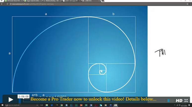 2016-1011-pro-trader-cc-a-trader-s-introduction-to-the-fibonacci-sequence