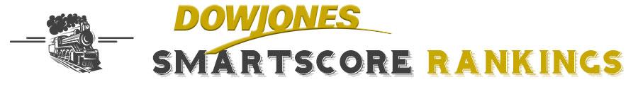 Dow 30 Smartscore Rankings