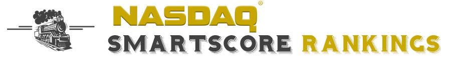 Nasdaq 100 Rankings