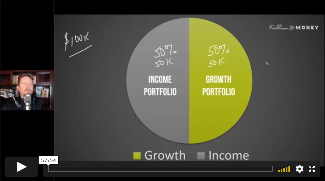 VIDEO: Two Long-Term Investment Strategies + Seasonal Investing 101